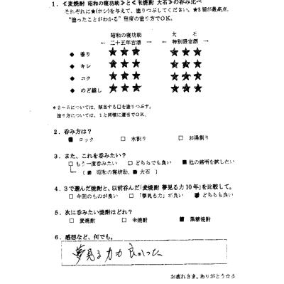 九州の焼酎 大石 特別限定酒と昭和の寝坊助の呑み比べ 感想